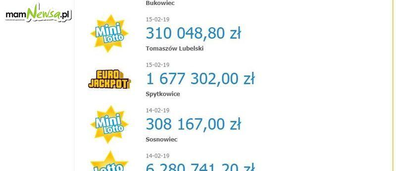 Ponad 1,6 mln zł w Eurojackpot!