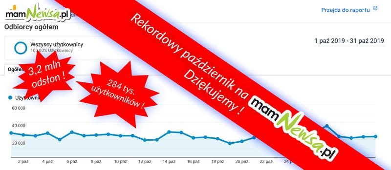 Rekordowy październik na mamNewsa.pl