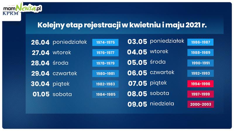 Nowe terminy na rejestracje na szczepienia przeciwko covid-19