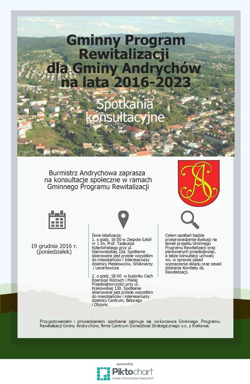 Konsultacje społeczne w ramach Gminnego Programu Rewitalizacji