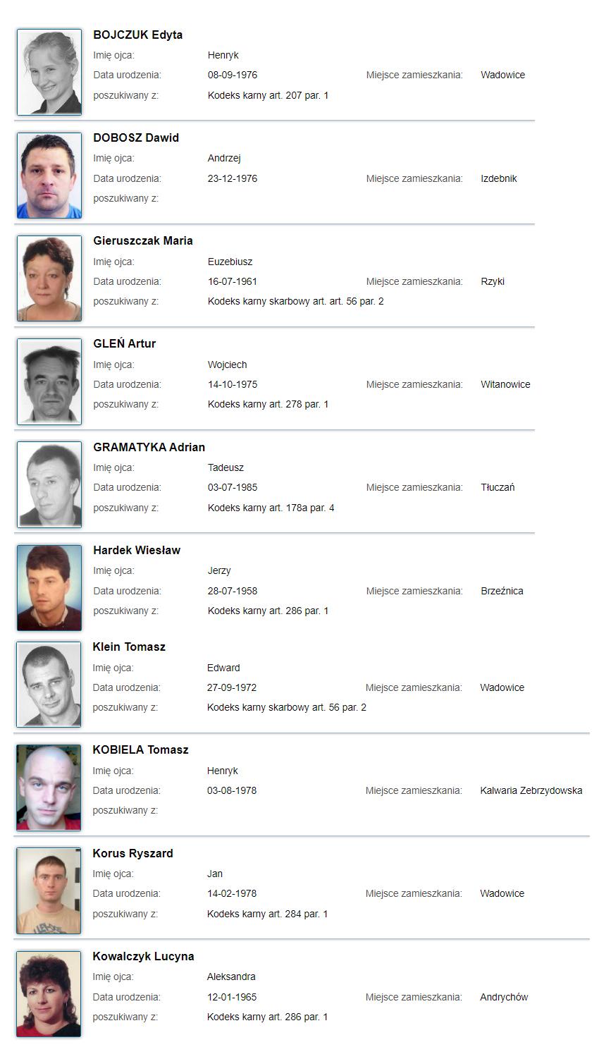 Najnowsza lista poszukiwanych przez policję