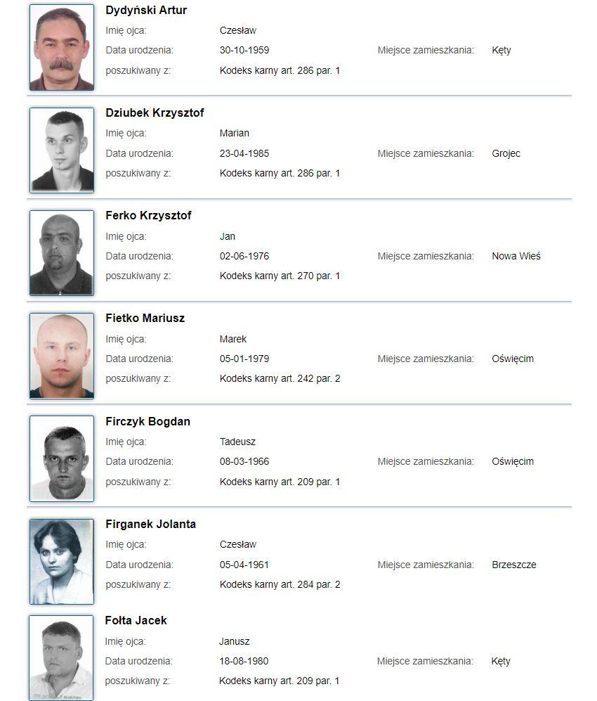 Mieszkańcy Kęt na liście poszukiwanych przez policję